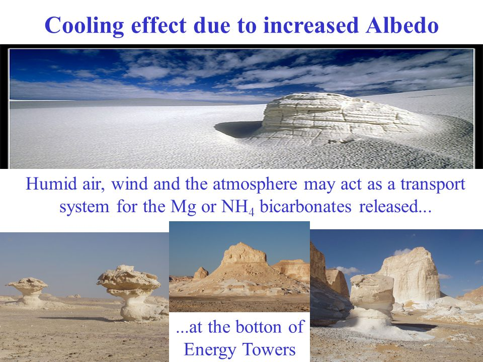 Cooling effect due to increased Albedo