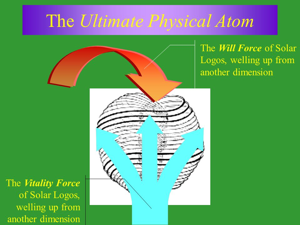 The Ultimate Physical Atom