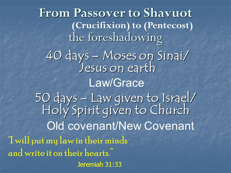 From Passover to Shavuot the foreshadowing