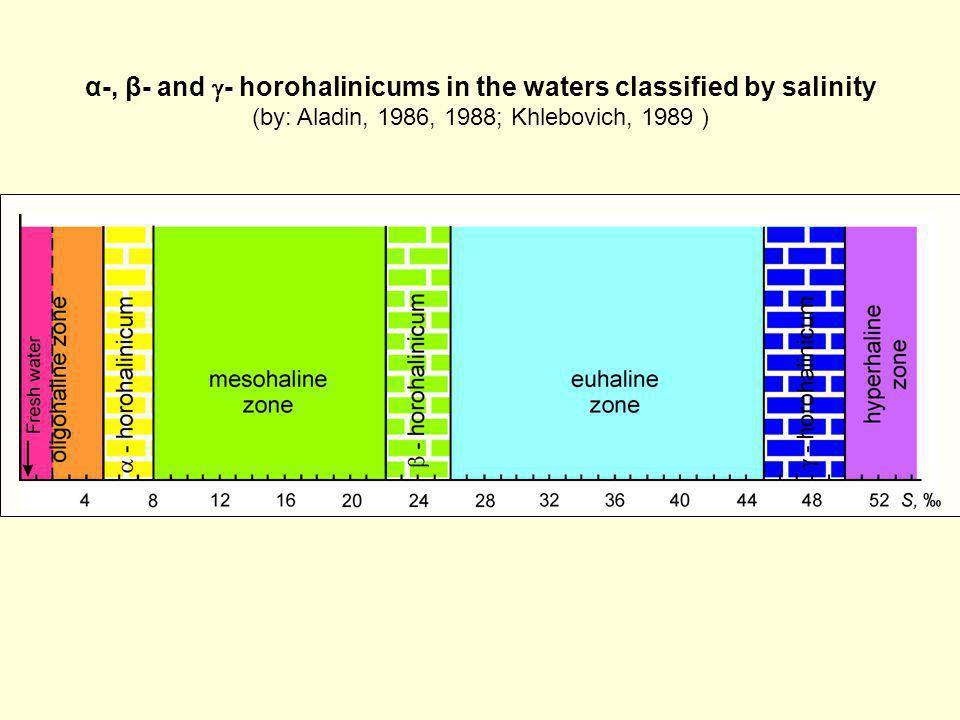 α-, β- and g- horohalinicums in the waters classified by salinity (by: Aladin, 1986, 1988; Khlebovich, 1989 )