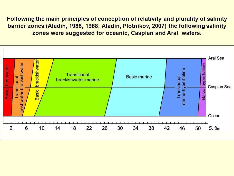 Following the main principles of conception of relativity and plurality of salinity barrier zones (Aladin, 1986, 1988; Aladin, Plotnikov, 2007) the following salinity zones were suggested for oceanic, Caspian and Aral waters.