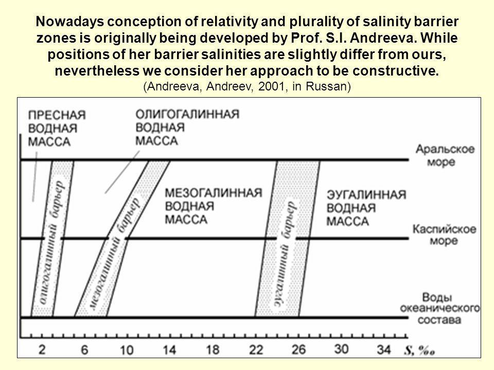 Nowadays conception of relativity and plurality of salinity barrier zones is originally being developed by Prof.