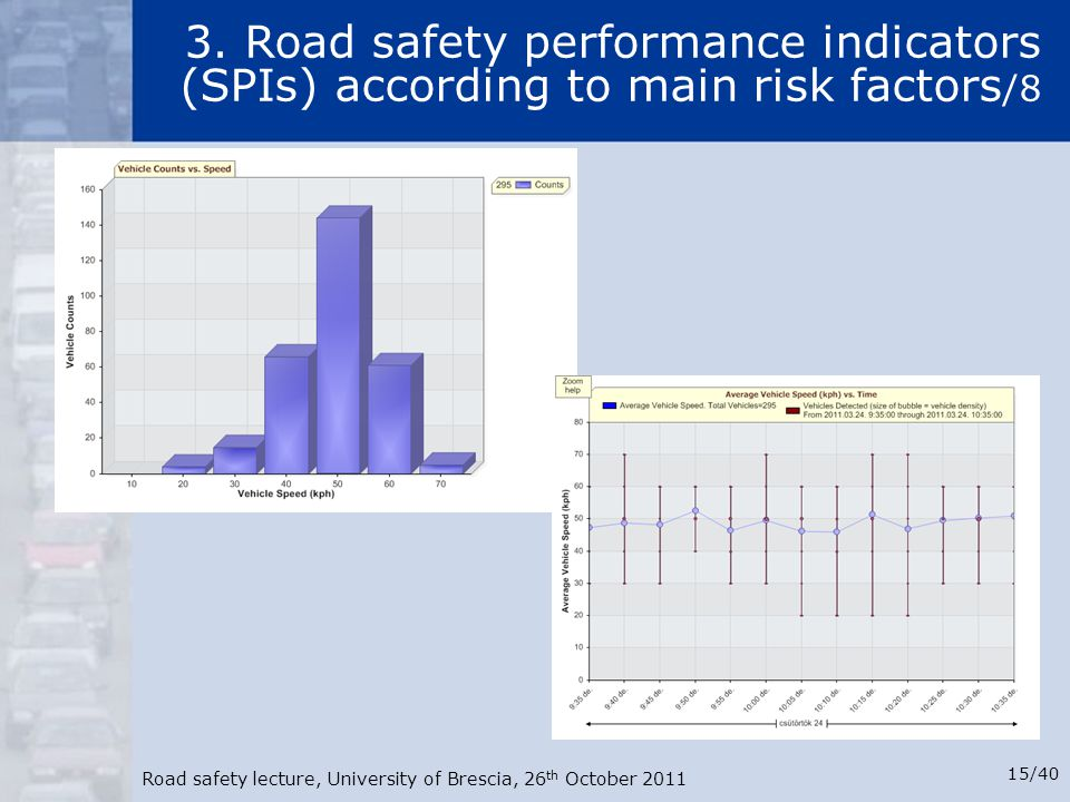 3. Road safety performance indicators (SPIs) according to main risk factors/8