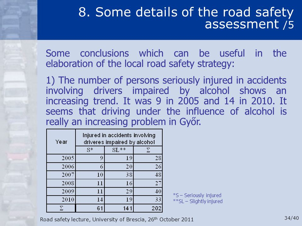 8. Some details of the road safety assessment /5
