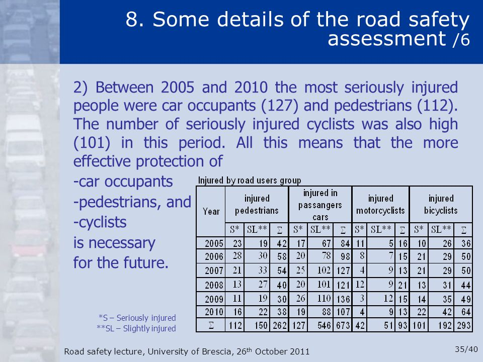 8. Some details of the road safety assessment /6