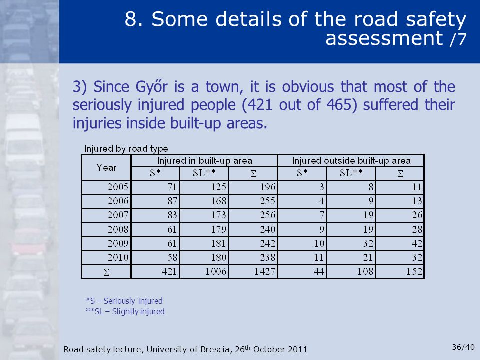 8. Some details of the road safety assessment /7