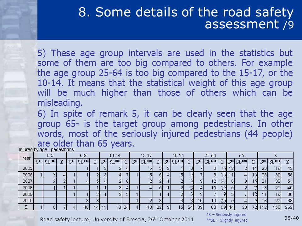 8. Some details of the road safety assessment /9