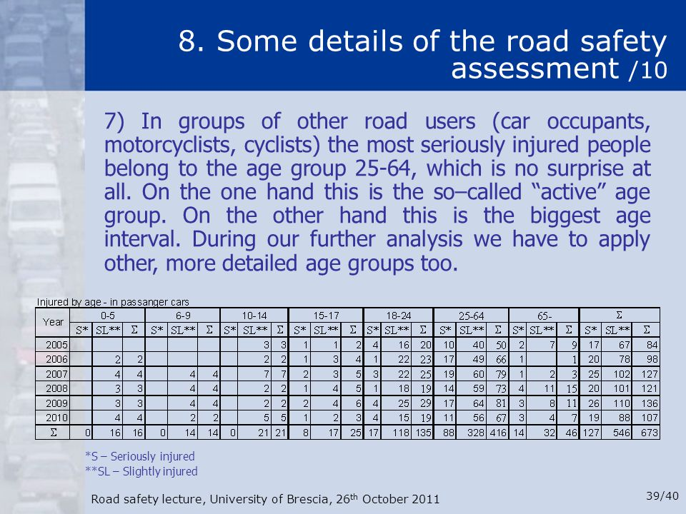 8. Some details of the road safety assessment /10