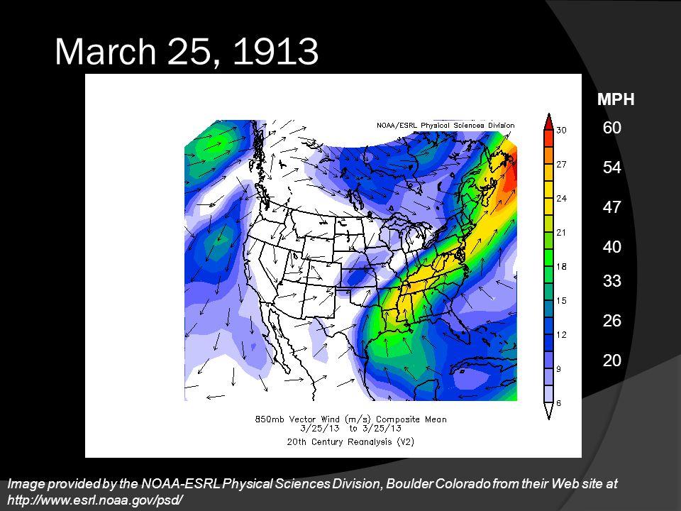 March 25, 1913 MPH. 60. 54. 47. 40. 33. 26.