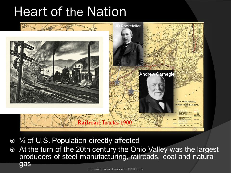 Heart of the Nation ¼ of U.S. Population directly affected