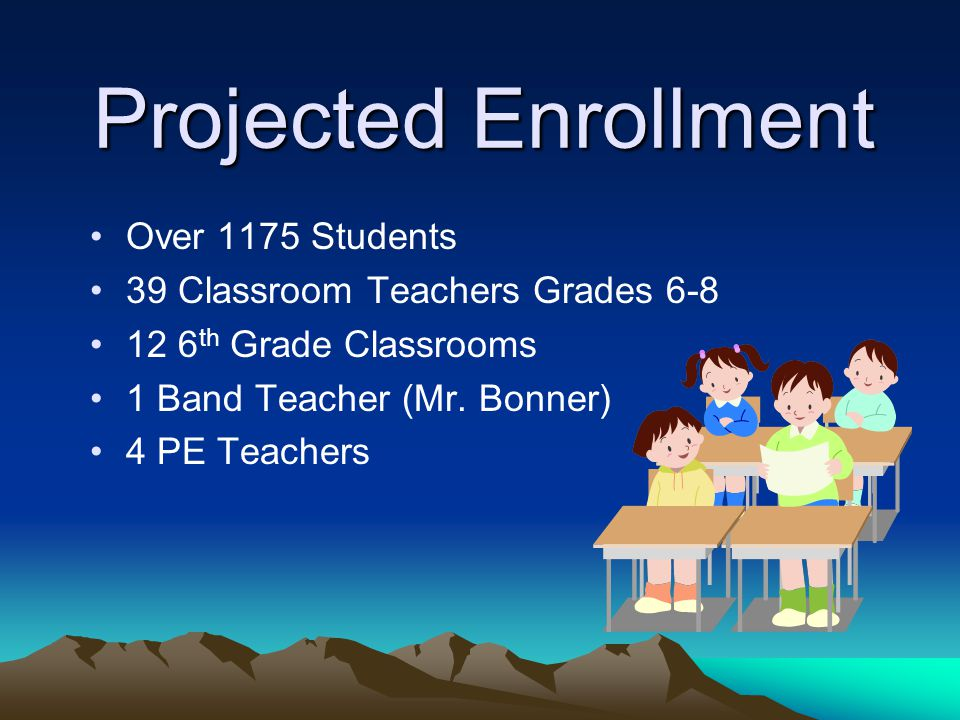 Projected Enrollment Over 1175 Students