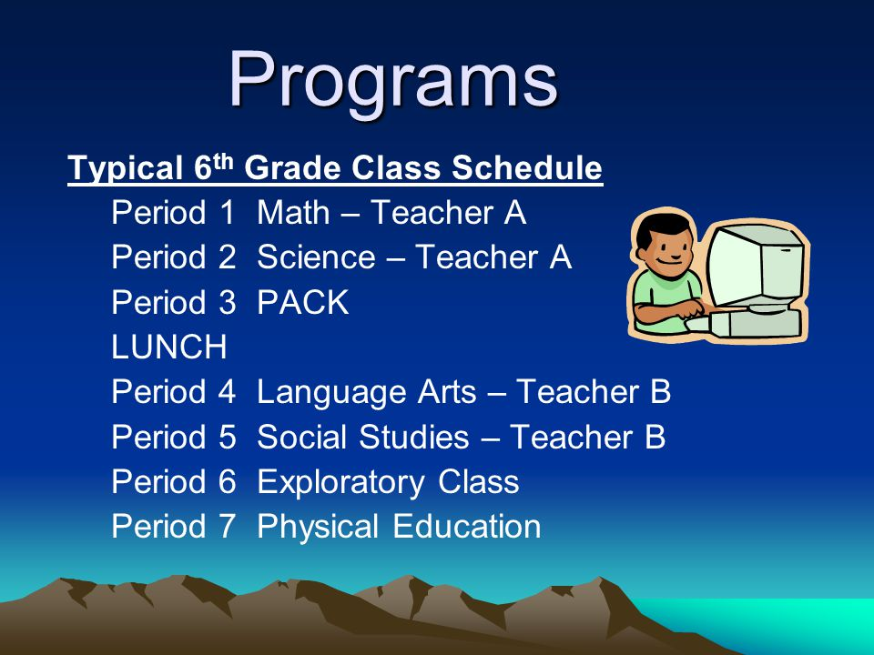 Programs Typical 6th Grade Class Schedule Period 1 Math – Teacher A