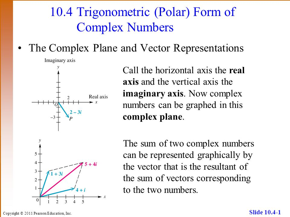 how to find polar form of a complex number