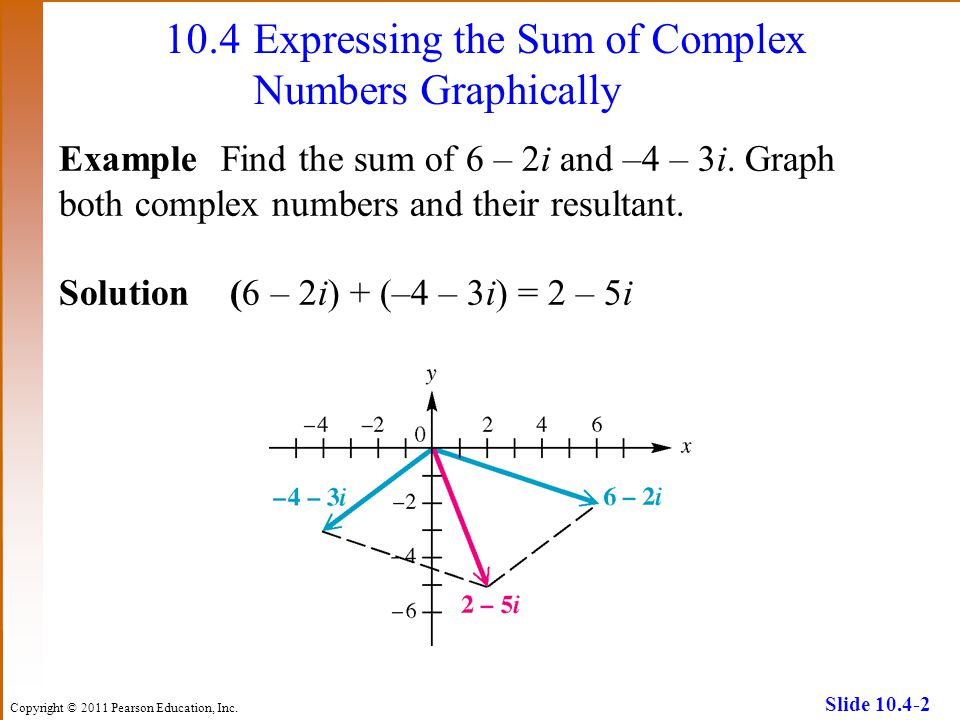 10.4 Expressing the Sum of Complex Numbers Graphically