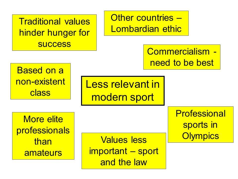 Less relevant in modern sport