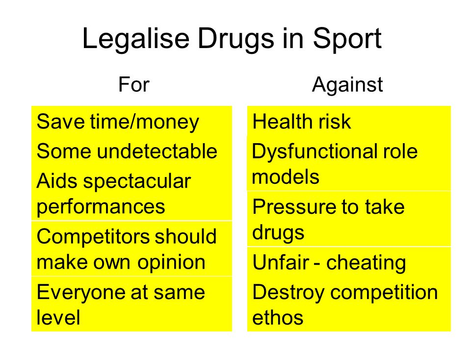 Legalise Drugs in Sport