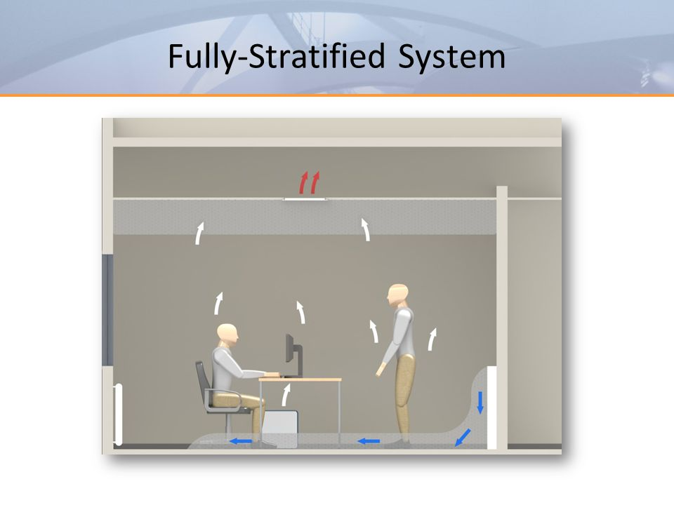 Fully-Stratified System