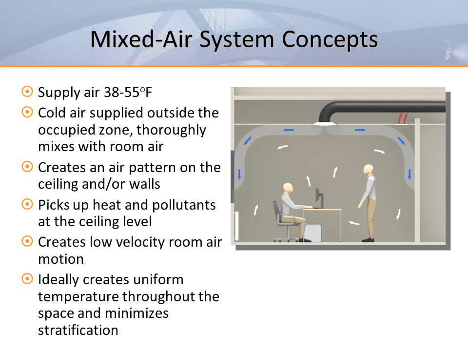 Mixed-Air System Concepts