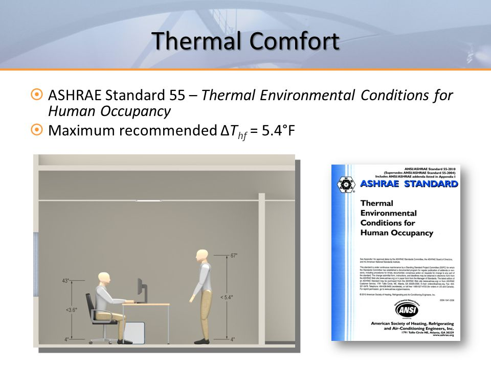 Thermal Comfort ASHRAE Standard 55 – Thermal Environmental Conditions for Human Occupancy. Maximum recommended ∆Thf = 5.4°F.