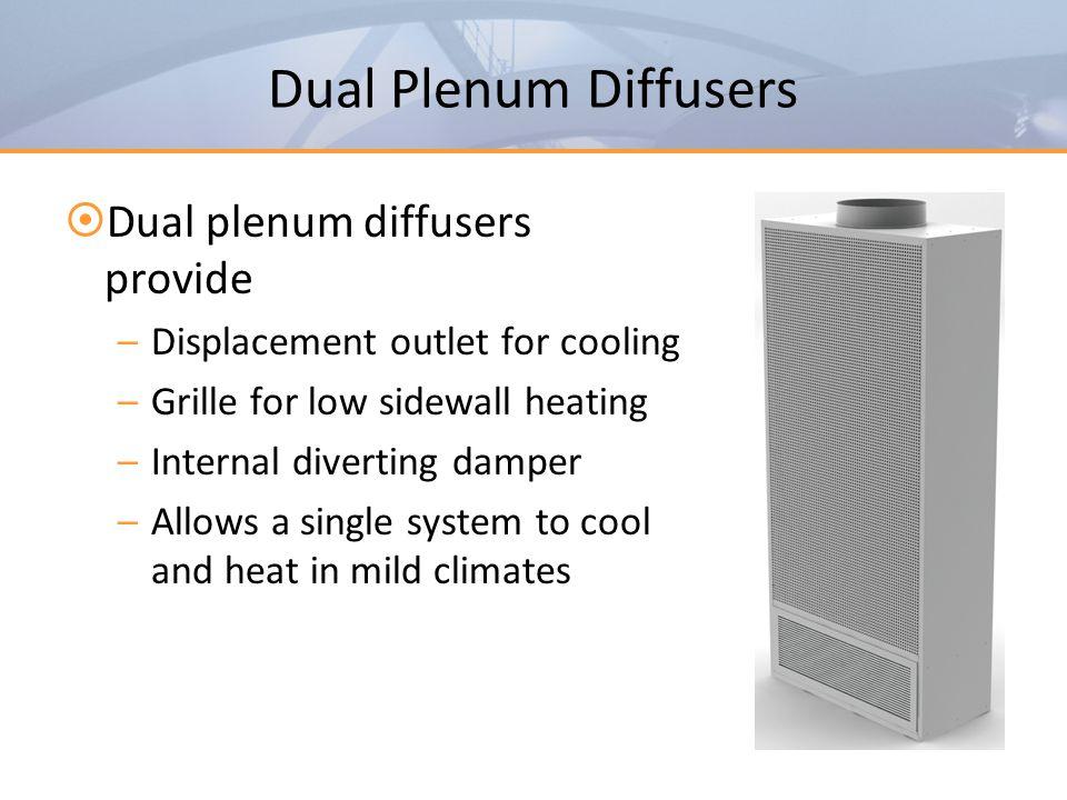 Dual Plenum Diffusers Dual plenum diffusers provide