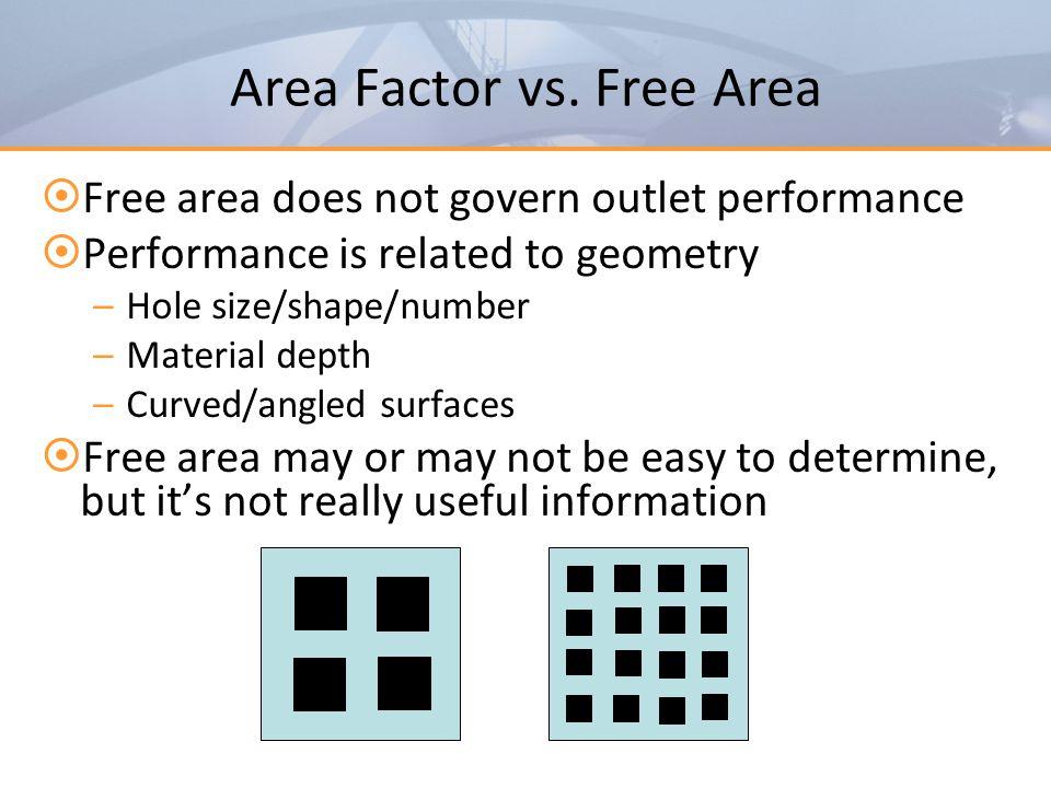 Area Factor vs. Free Area
