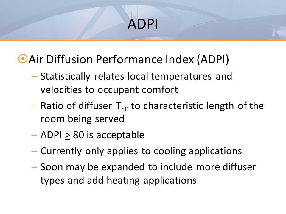 ADPI Air Diffusion Performance Index (ADPI)