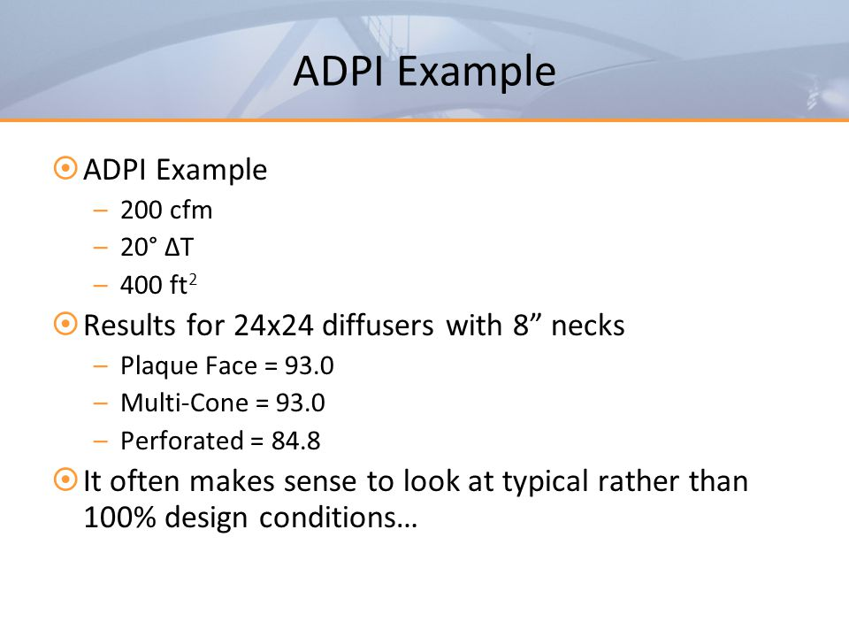 ADPI Example ADPI Example Results for 24x24 diffusers with 8 necks