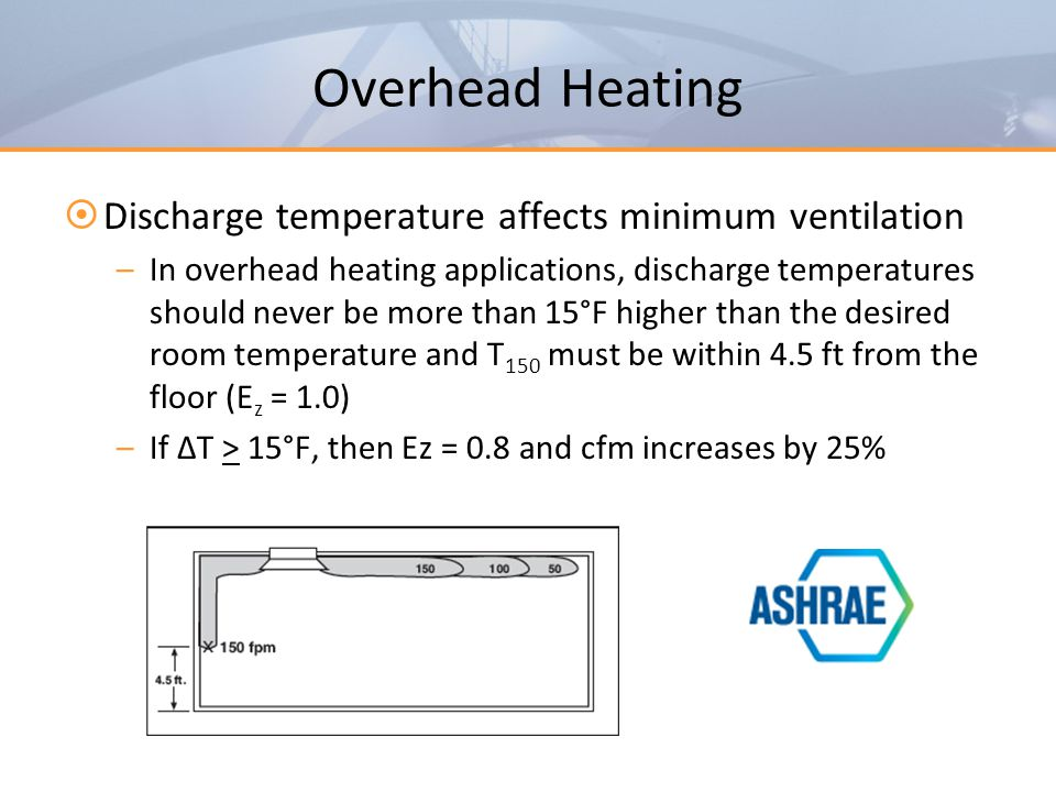 Overhead Heating Discharge temperature affects minimum ventilation