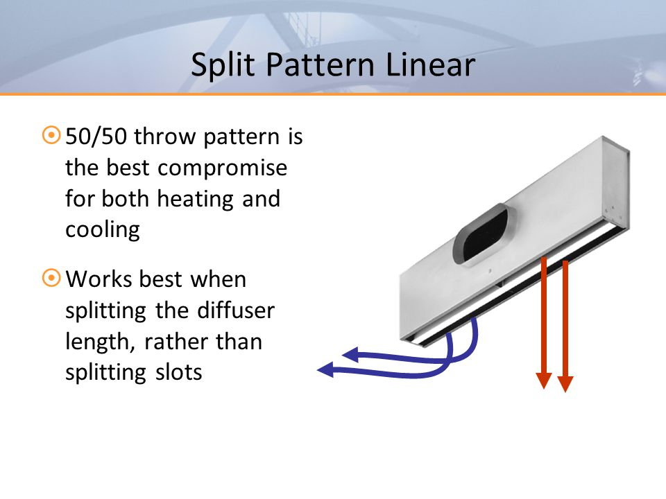 Split Pattern Linear 50/50 throw pattern is the best compromise for both heating and cooling.