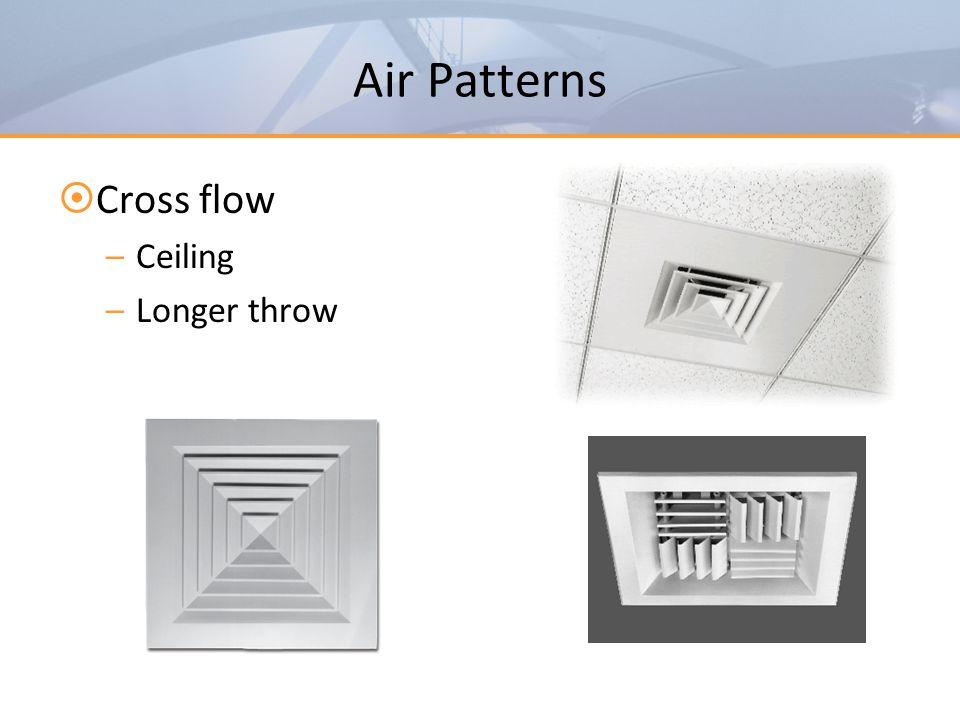 Air Patterns Cross flow Ceiling Longer throw