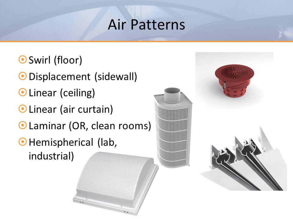 Air Patterns Swirl (floor) Displacement (sidewall) Linear (ceiling)