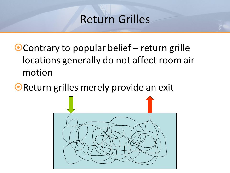Return Grilles Contrary to popular belief – return grille locations generally do not affect room air motion.