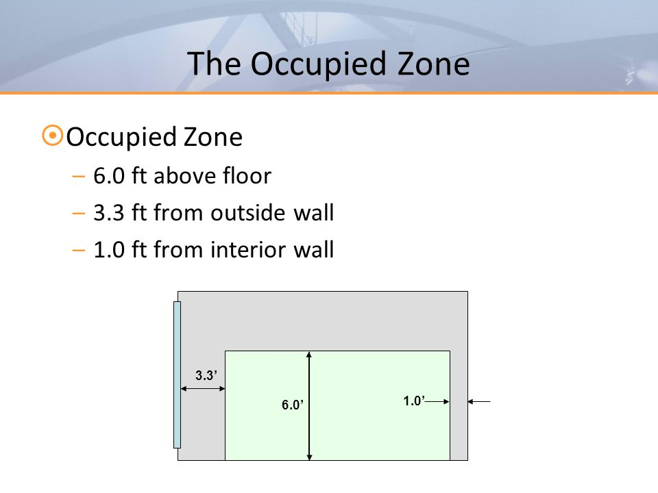The Occupied Zone Occupied Zone 6.0 ft above floor