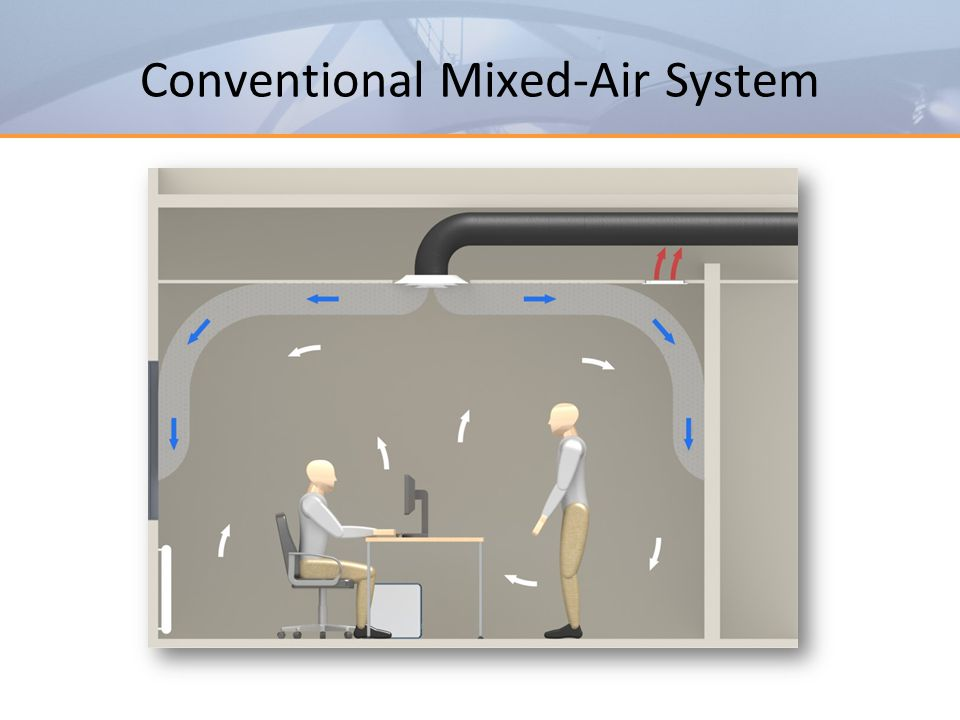 Conventional Mixed-Air System
