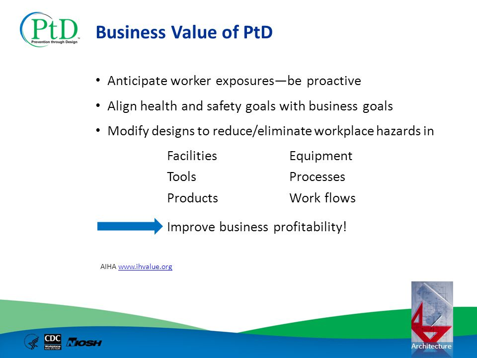Business Value of PtD Anticipate worker exposures—be proactive