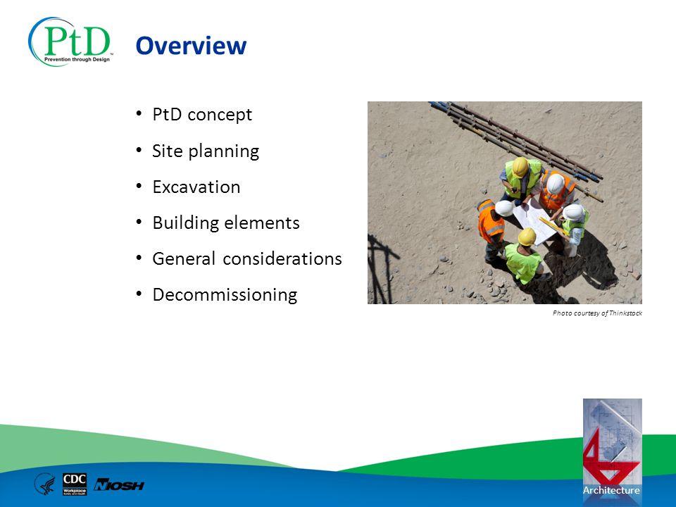 Overview PtD concept Site planning Excavation Building elements