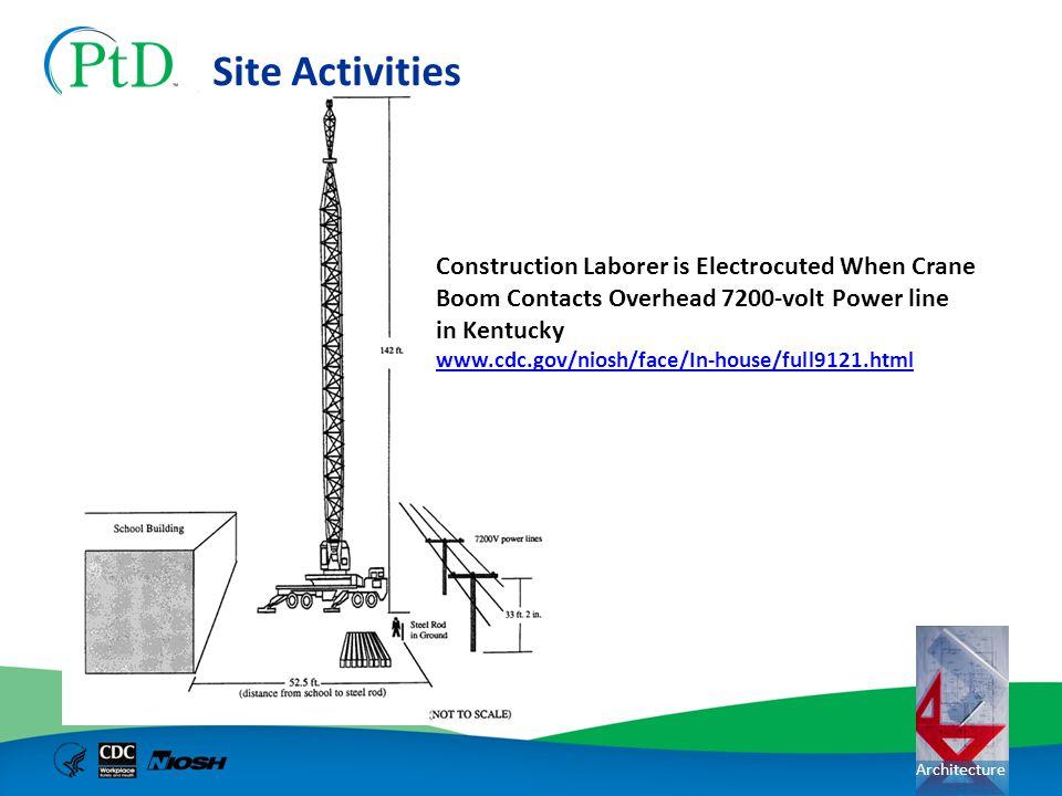 Site Activities Construction Laborer is Electrocuted When Crane Boom Contacts Overhead 7200-volt Power line in Kentucky.