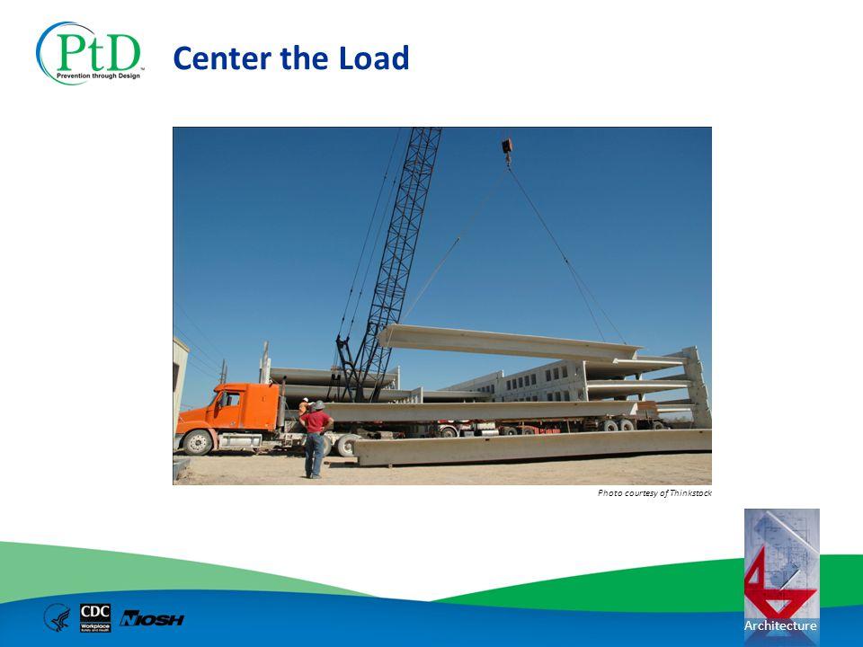 Center the Load Photo courtesy of Thinkstock