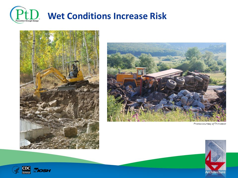 Wet Conditions Increase Risk