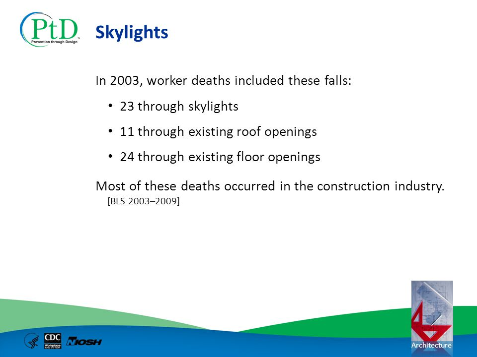 Skylights In 2003, worker deaths included these falls: