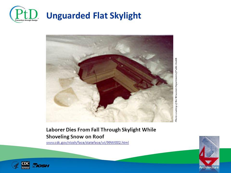 Unguarded Flat Skylight