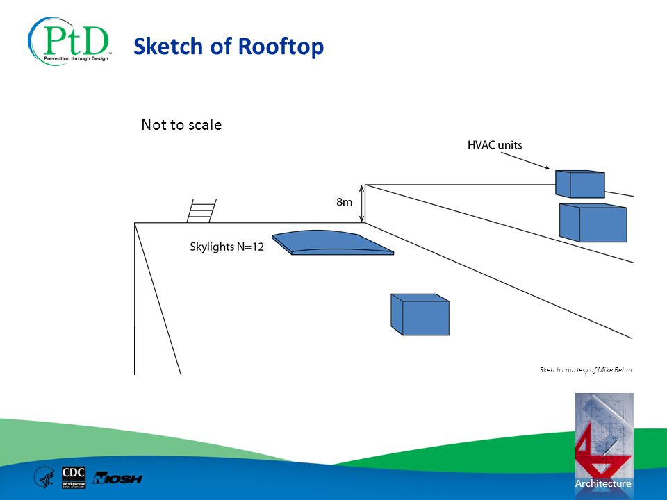 Sketch of Rooftop Not to scale Sketch courtesy of Mike Behm