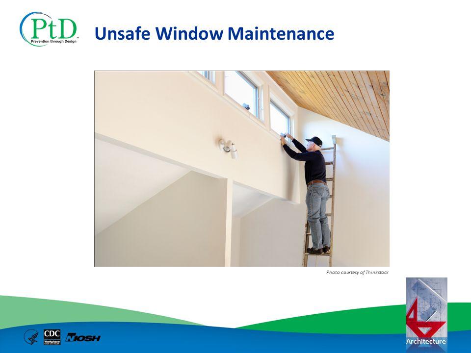 Unsafe Window Maintenance