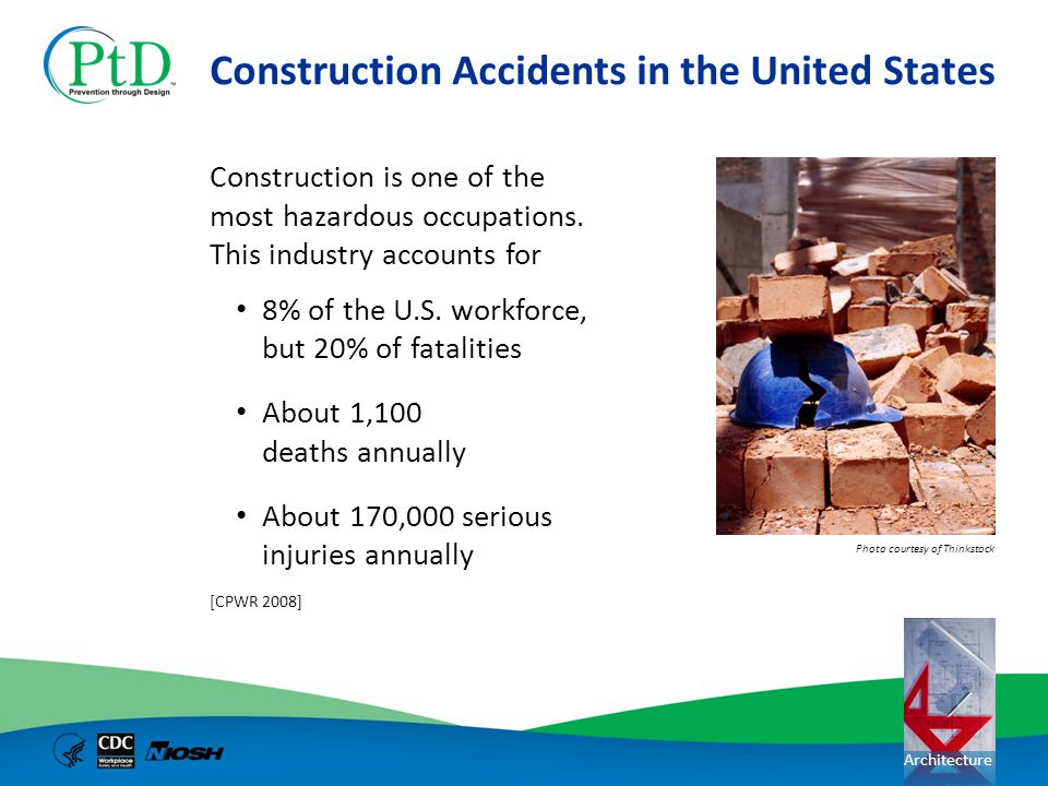 Construction Accidents in the United States