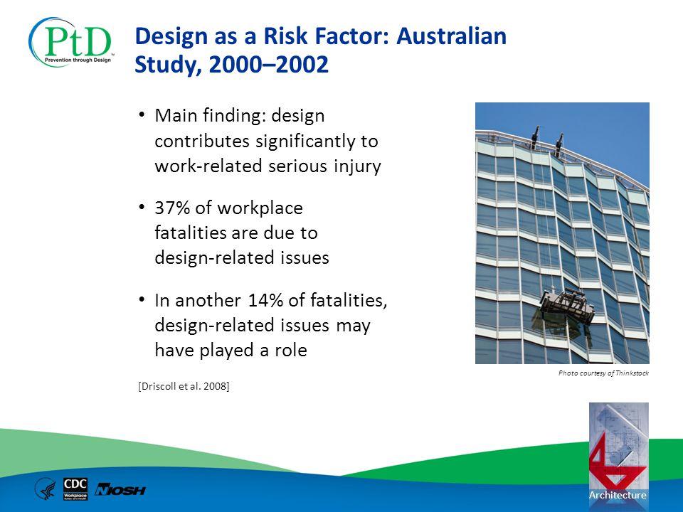Design as a Risk Factor: Australian Study, 2000–2002