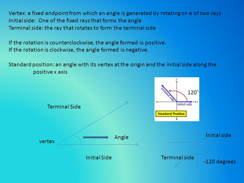 Vertex: a fixed endpoint from which an angle is generated by rotating on e of two rays