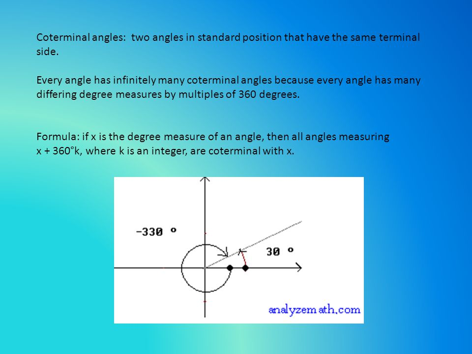 Coterminal angles: two angles in standard position that have the same terminal side.