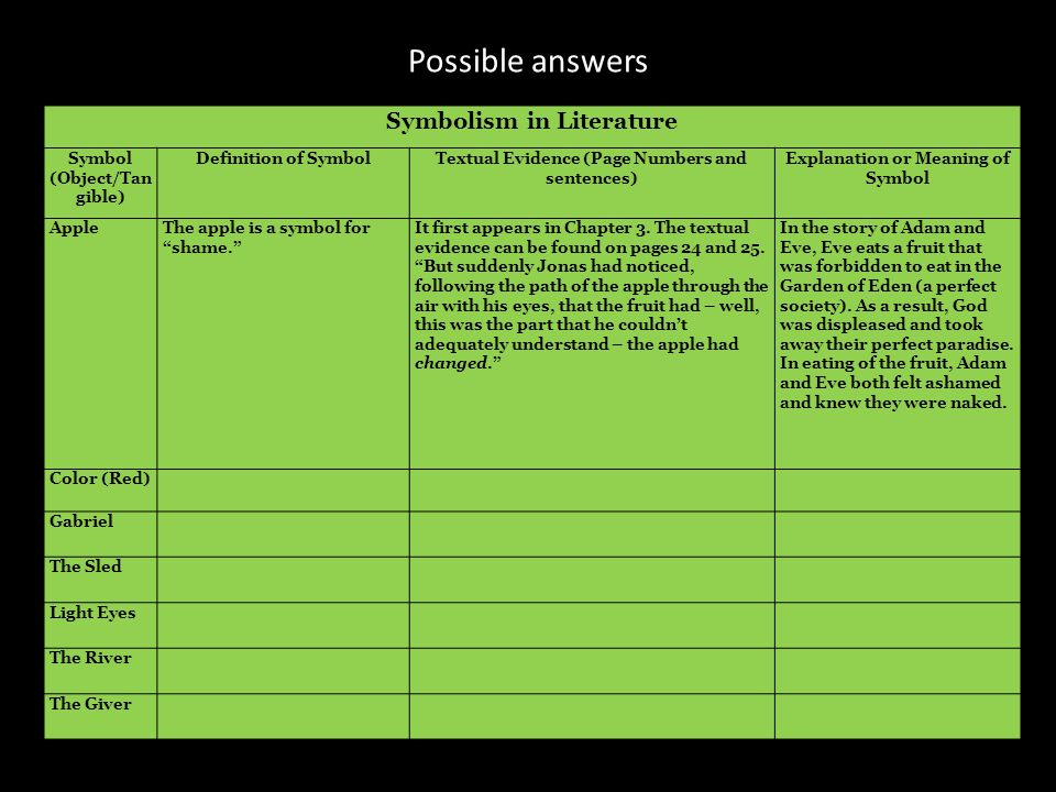 Possible answers Symbolism in Literature Symbol (Object/Tangible)