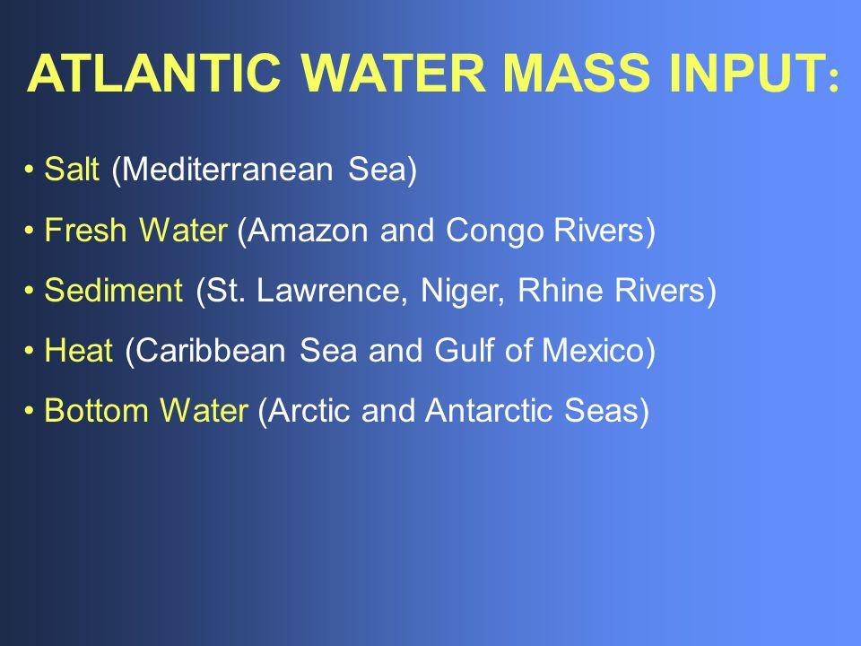 ATLANTIC WATER MASS INPUT: