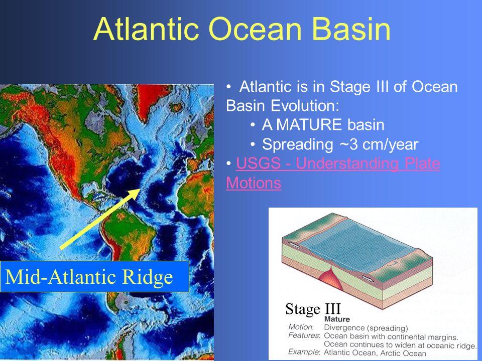 Atlantic Ocean Basin Mid-Atlantic Ridge